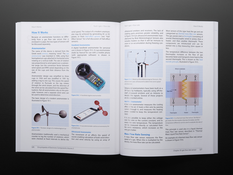Encyclopedia of Electronic Components Volume 3 ID: 2985 - $29.99 ...