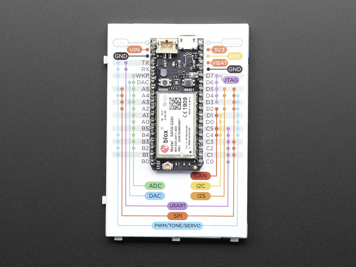 Particle Electron 3G Kit