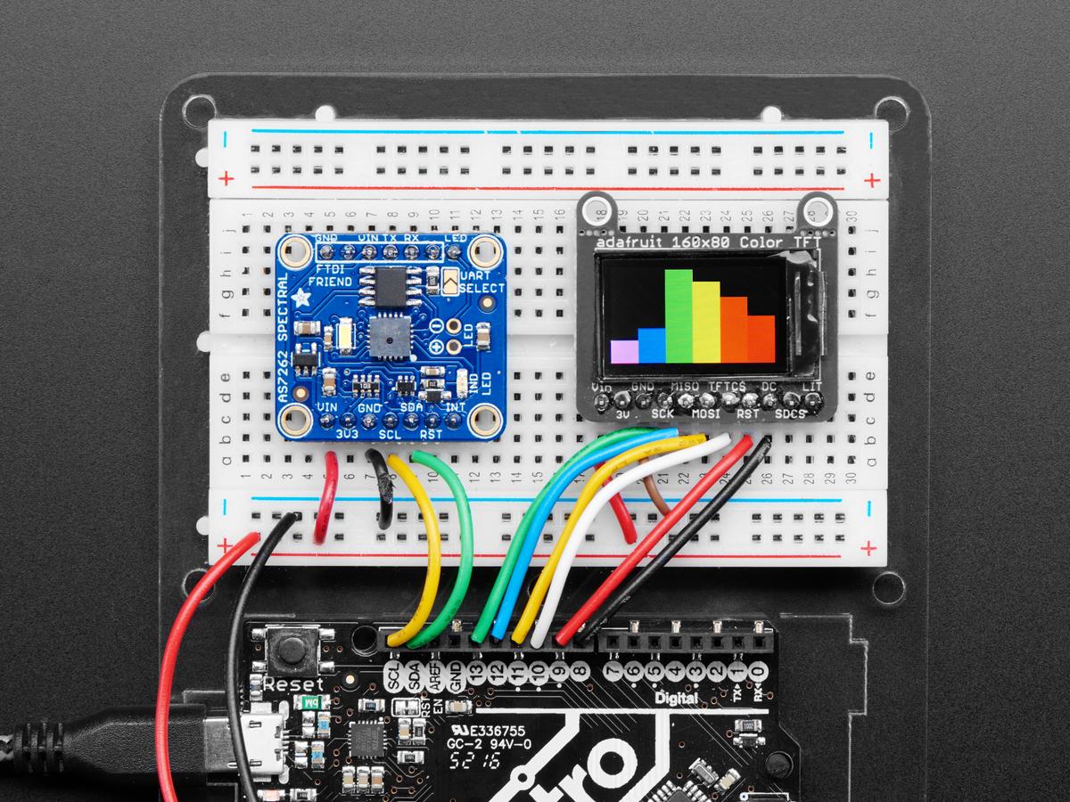 Wiring Diagram Also Simple Alarm Circuit Diagram On Car Alarm Diagram