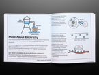 Two page illustration more on electricity and what's flowing in an electric current.