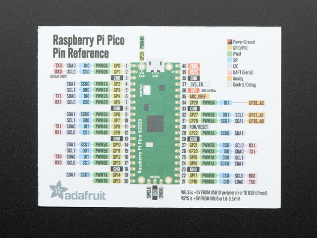 Adafruit GPIO Reference Card for Raspberry Pi Pico