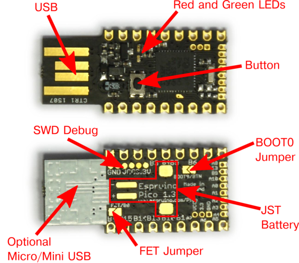 Composite of top and bottom with arrows pointing out PCB features