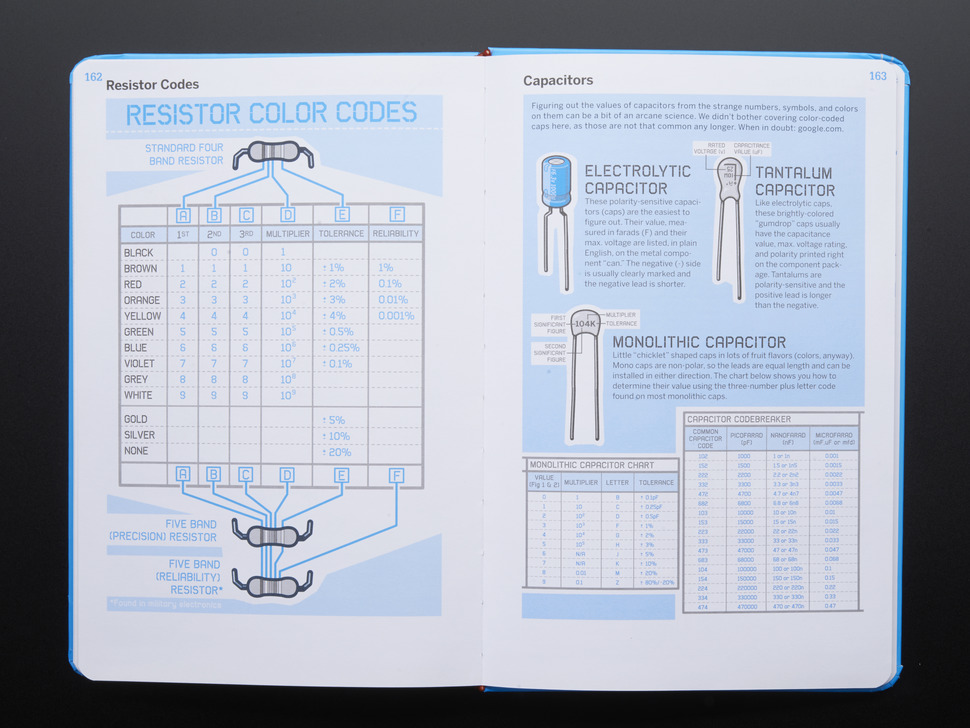 Pages with resistor and capacitor decoding charts