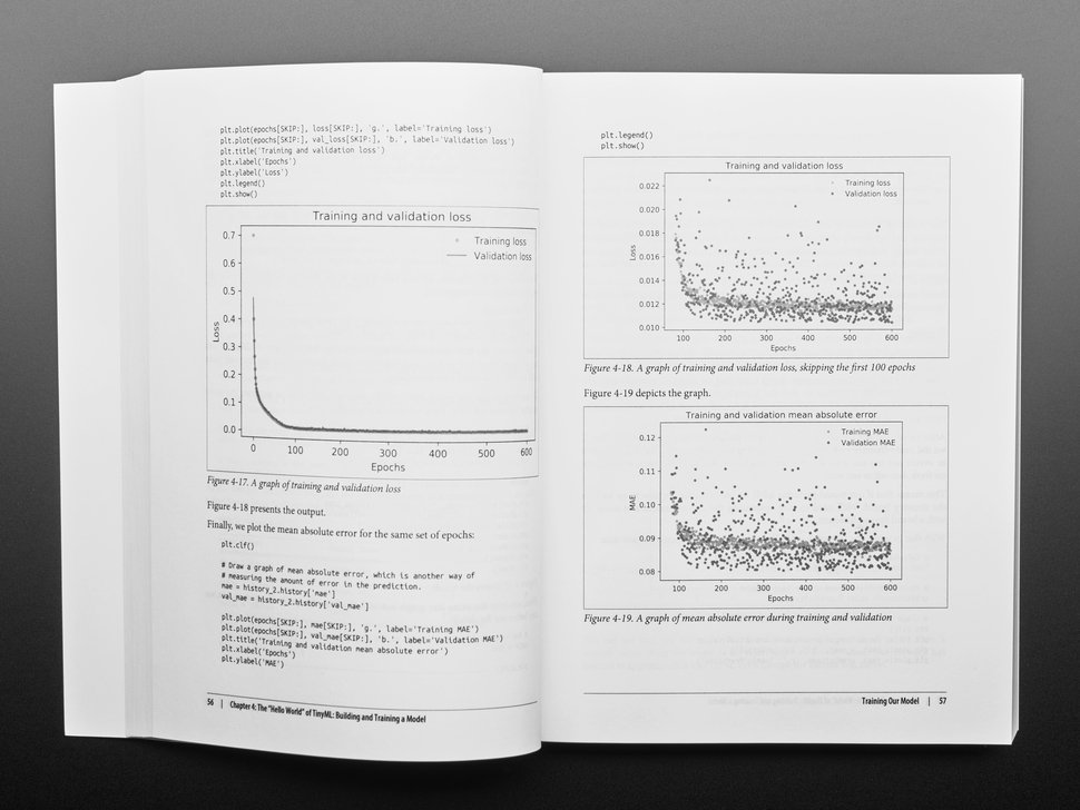 TinyML: Machine Learning with TensorFlow Lite - Pete Warden & Daniel Situnayake