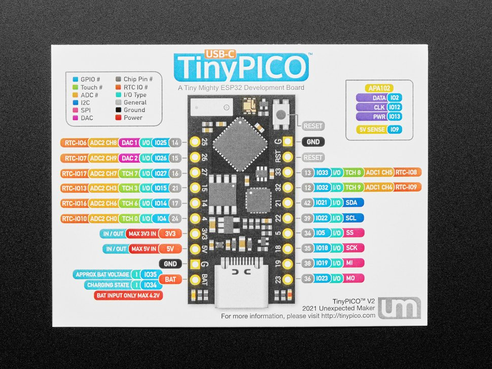 Top view of illustrated diagram of TinyPICO with USB-C.