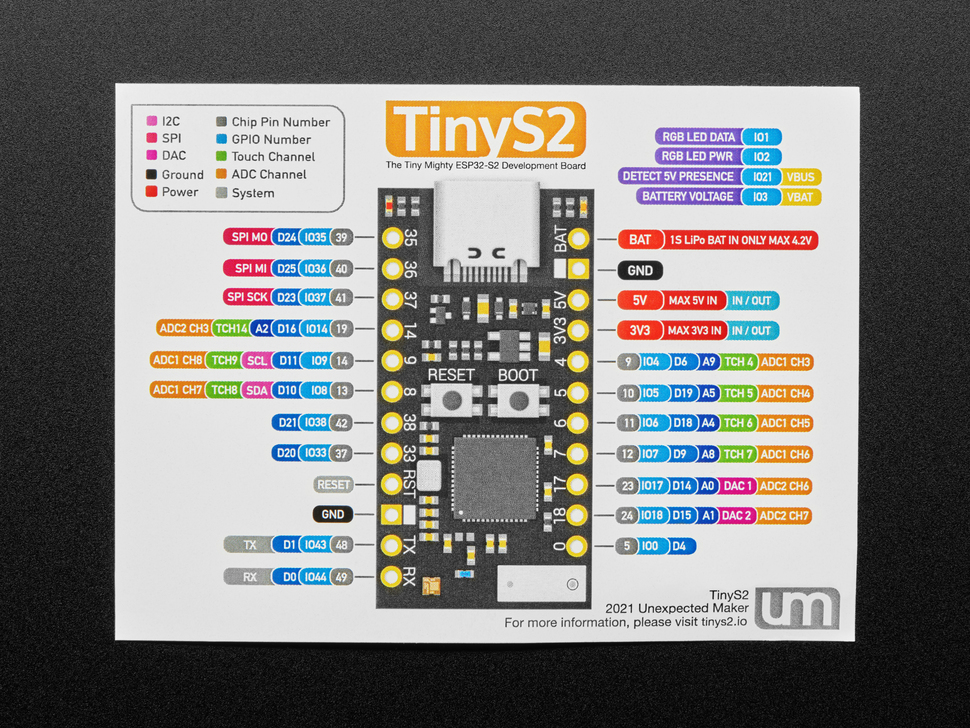 Top view of illustrated diagram of TinyS2 dev board.