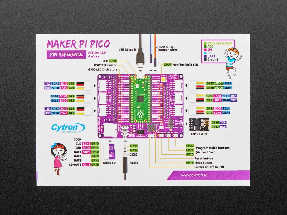 Pin diagram of Maker Pi Pico board.