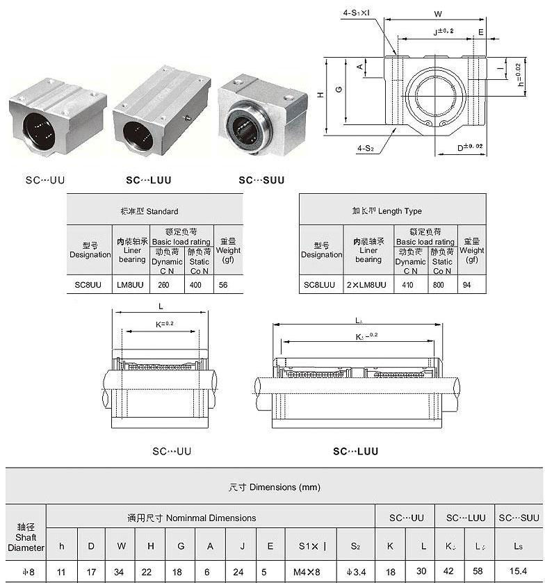 8mm Diameter Linear Bearing Pillow Block Sc8luu Id 1180