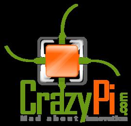 crazy pi.com mad about innovation