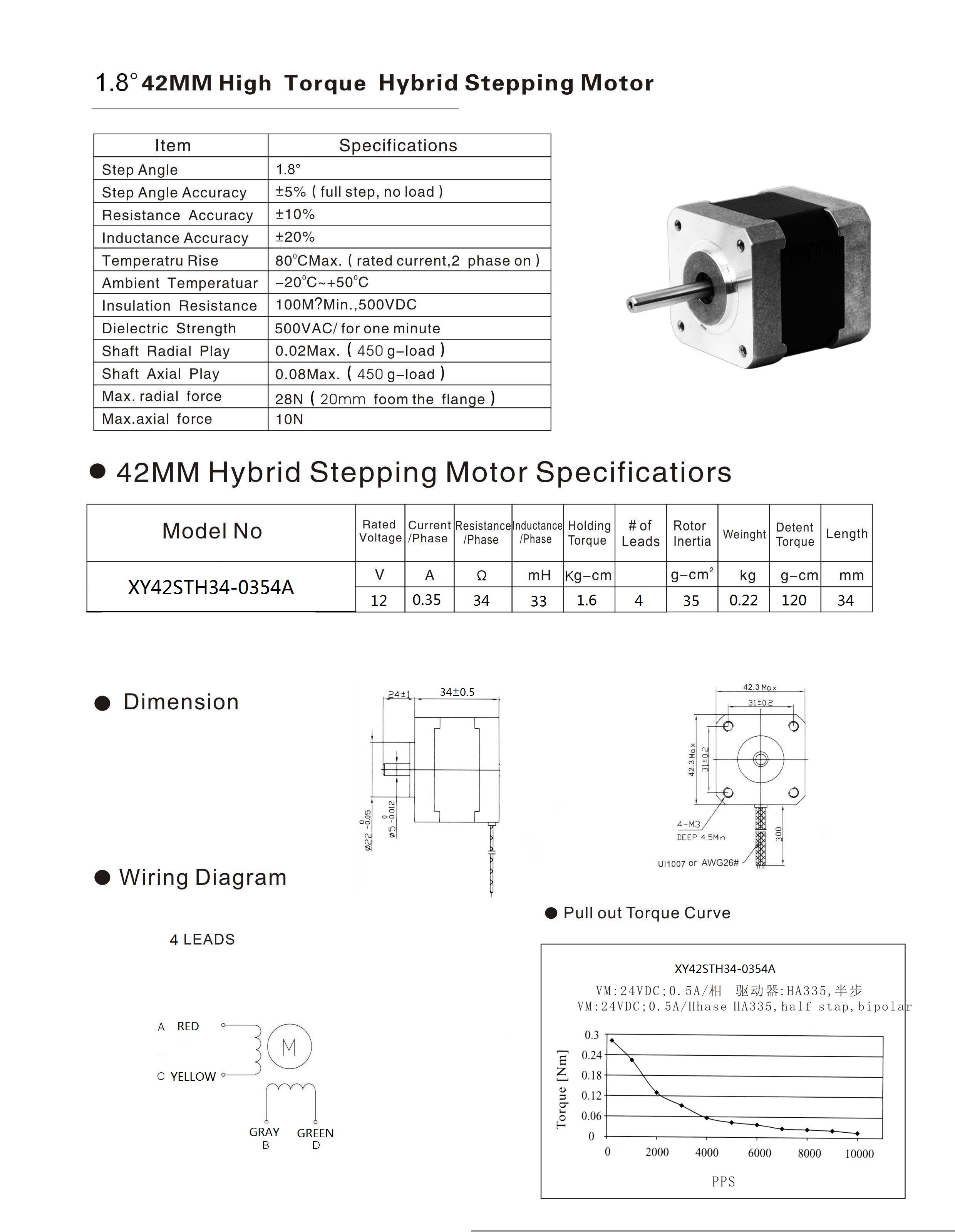 Stepper motor nema 17 size 200 steps rev 12v 350ma in for Nema 17 stepper motor datasheet